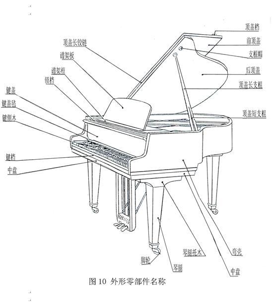 前 言 本书根据国家轻工业局1999年5月6日发布的QB/T2444-99《中华人民共和国轻工行业标准-钢琴零部件名称》整理而成。由于钢琴零部件在全国有多种不同的名称,为了钢琴零部件名称的统一,国家轻工业局特制定了本标准。 《中华人民共和国轻工行业标准-钢琴零部件名称》同时对如下问题作了解释说明: 1、范围 本标准规定了钢琴产品的主要零部件名称。